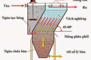 Cách chọn máy bơm nước đúng nhu cầu